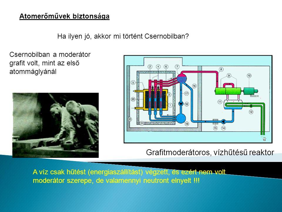 Grafitmoderátoros, vízhűtésű reaktor