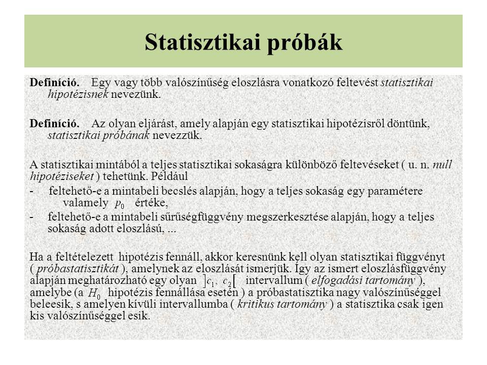 Statisztikai próbák Definíció. Egy vagy több valószínűség eloszlásra vonatkozó feltevést statisztikai hipotézisnek nevezünk.