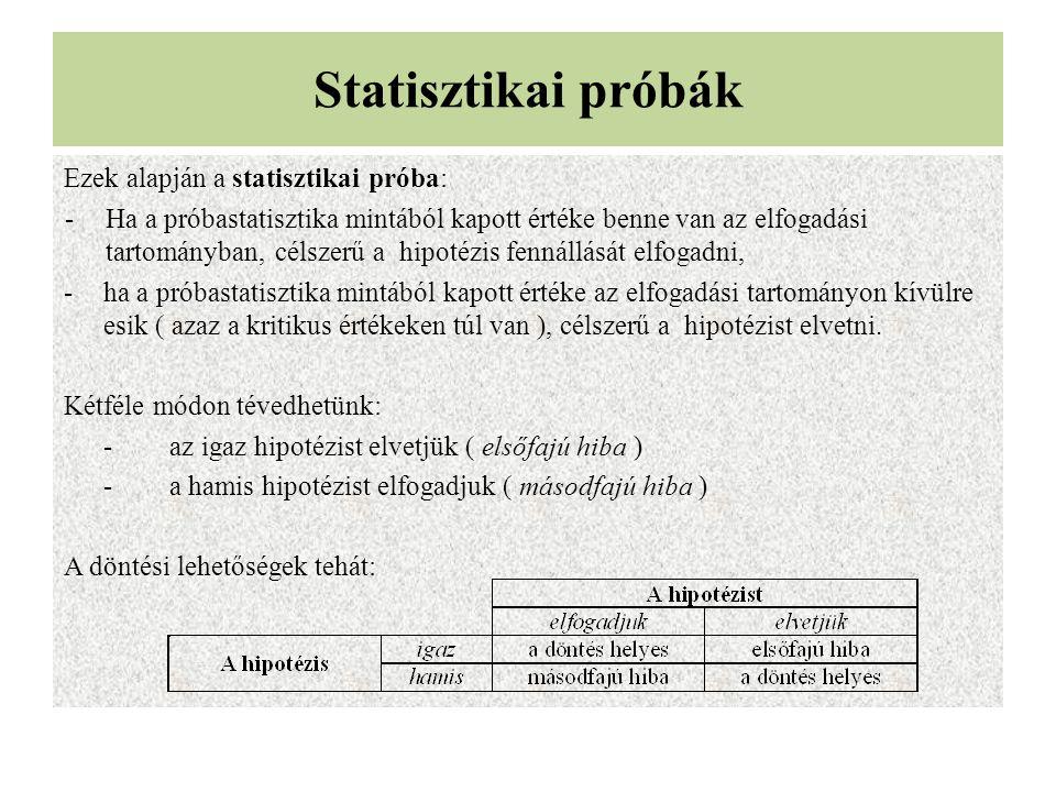 Statisztikai próbák Ezek alapján a statisztikai próba: