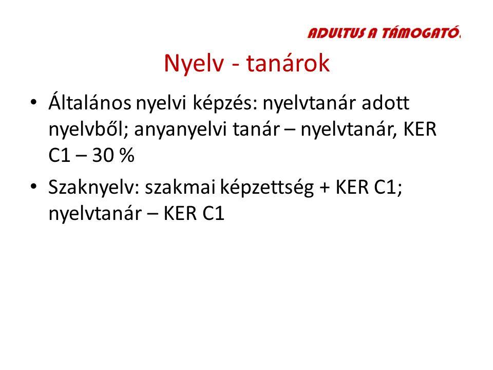Nyelv - tanárok Általános nyelvi képzés: nyelvtanár adott nyelvből; anyanyelvi tanár – nyelvtanár, KER C1 – 30 %
