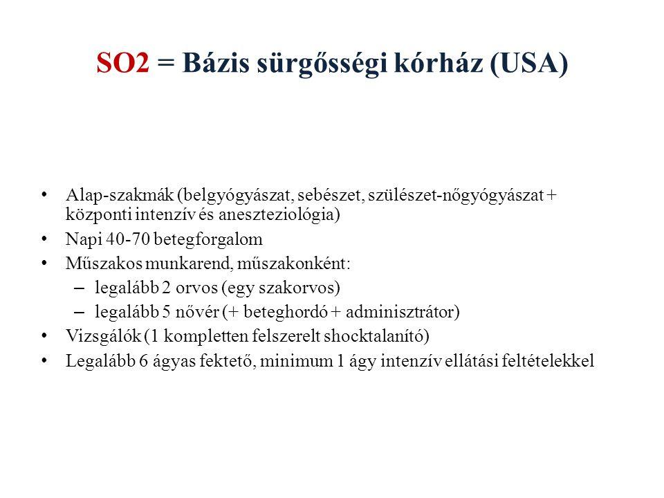 SO2 = Bázis sürgősségi kórház (USA)