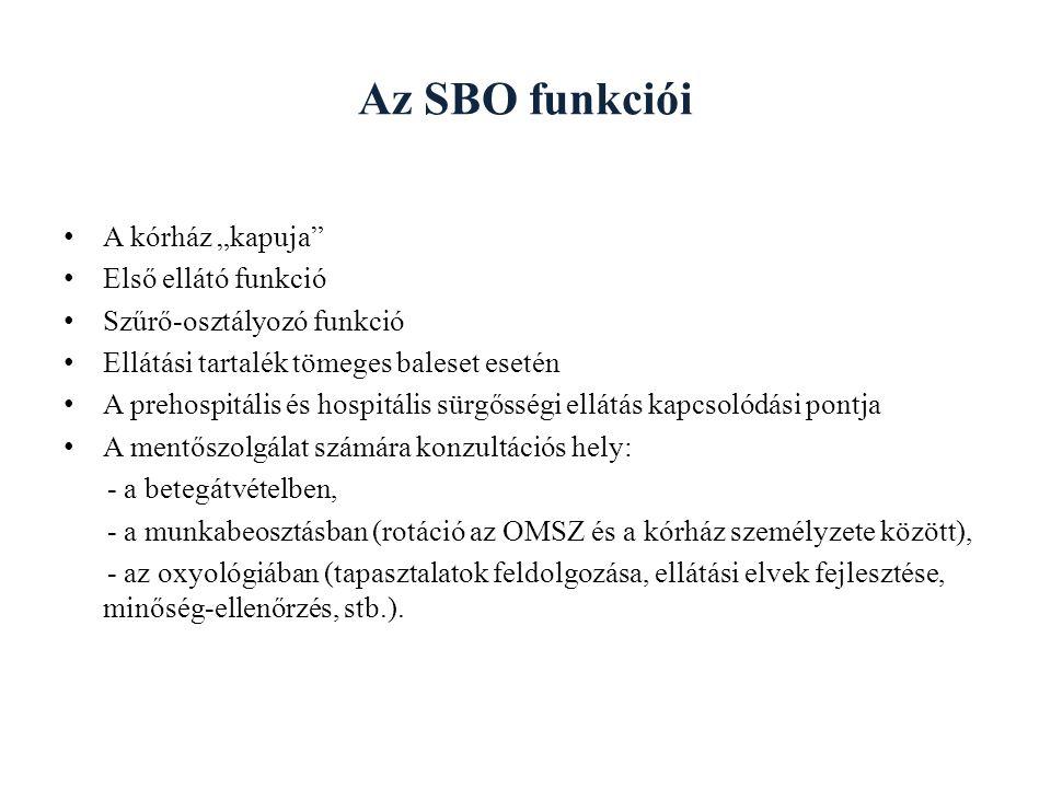 """Az SBO funkciói A kórház """"kapuja Első ellátó funkció"""