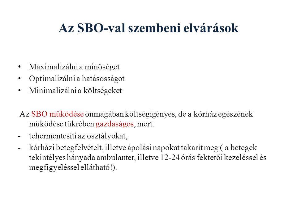 Az SBO-val szembeni elvárások