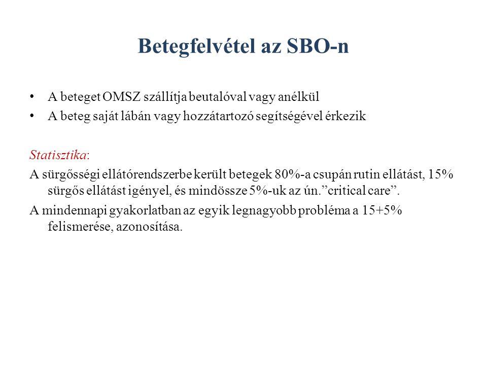 Betegfelvétel az SBO-n