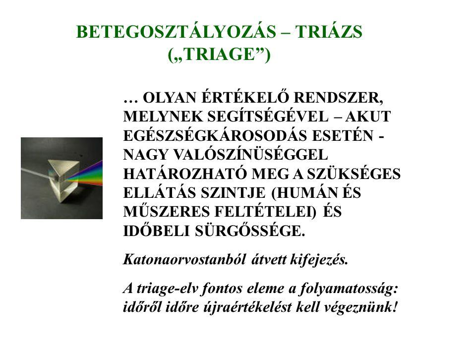 """BETEGOSZTÁLYOZÁS – TRIÁZS (""""TRIAGE )"""