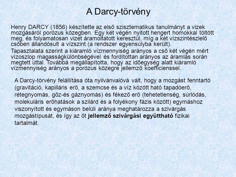 A Darcy-törvény