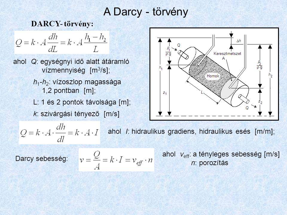 A Darcy - törvény DARCY- törvény: