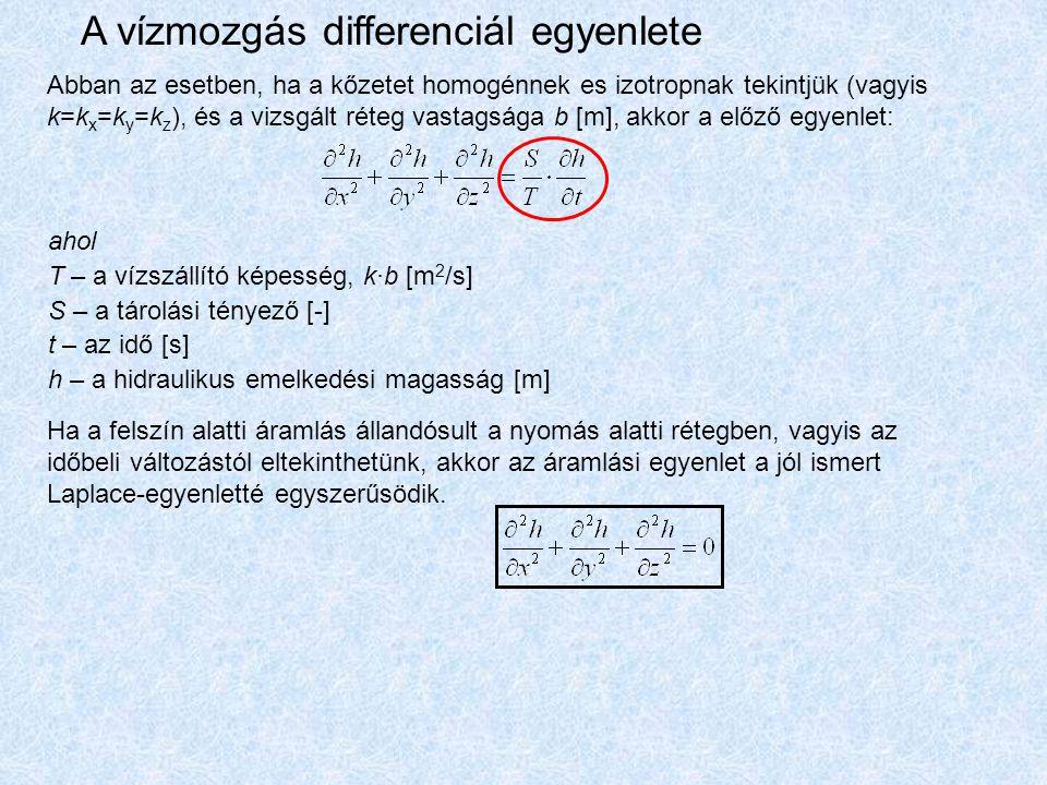A vízmozgás differenciál egyenlete