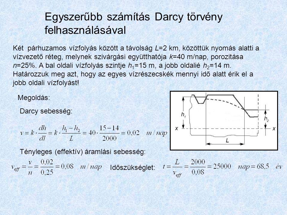 Egyszerűbb számítás Darcy törvény felhasználásával