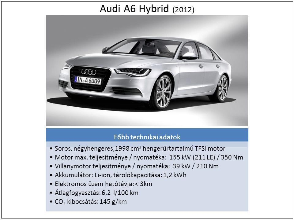 Audi A6 Hybrid (2012) Főbb technikai adatok