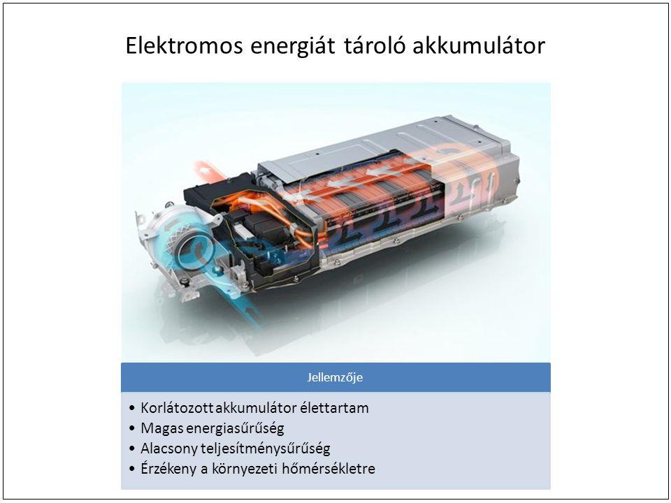 Elektromos energiát tároló akkumulátor