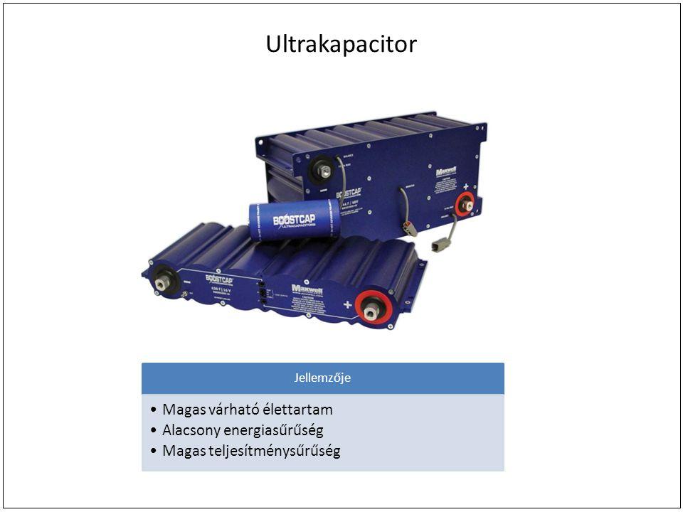 Ultrakapacitor Magas várható élettartam Alacsony energiasűrűség