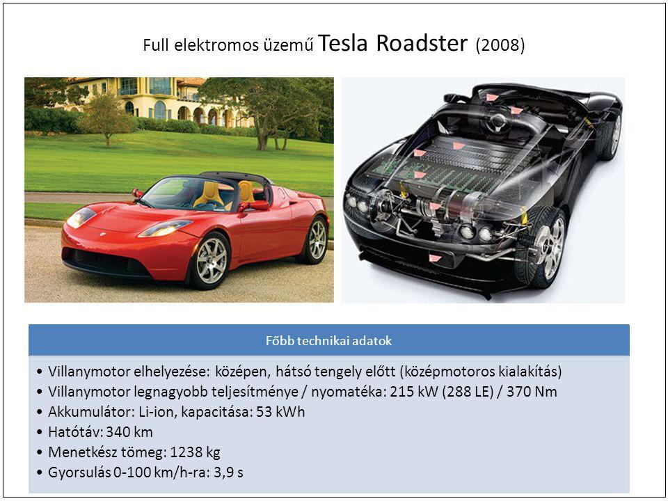 Full elektromos üzemű Tesla Roadster (2008)