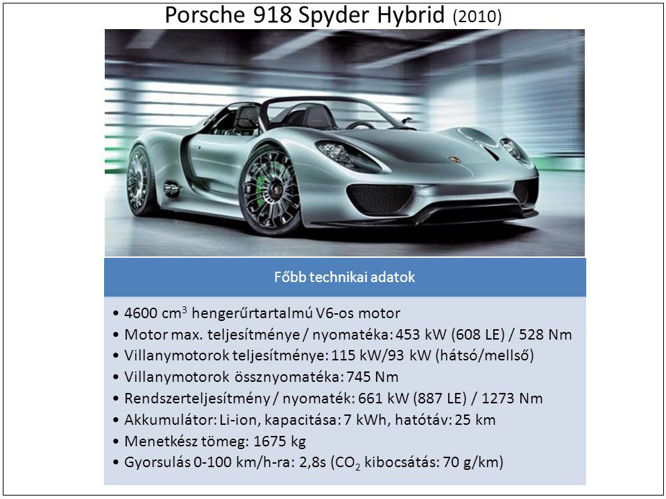 Porsche 918 Spyder Hybrid (2010)