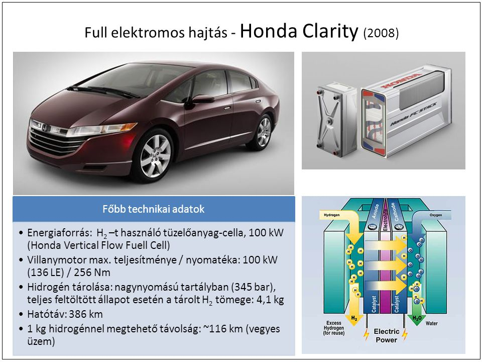 Full elektromos hajtás - Honda Clarity (2008)