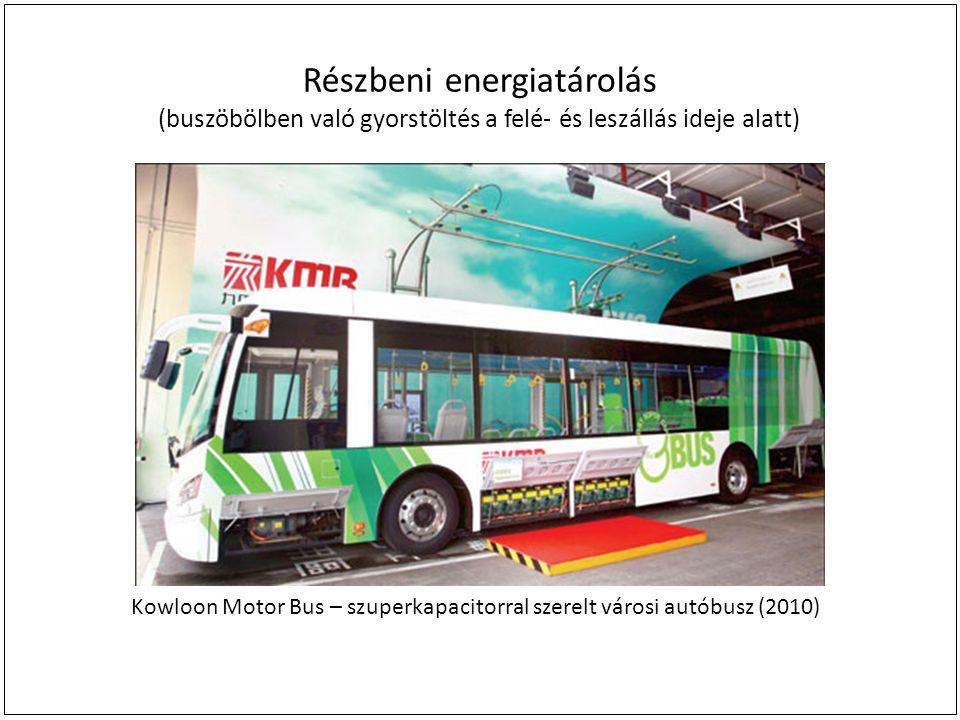 Részbeni energiatárolás (buszöbölben való gyorstöltés a felé- és leszállás ideje alatt)