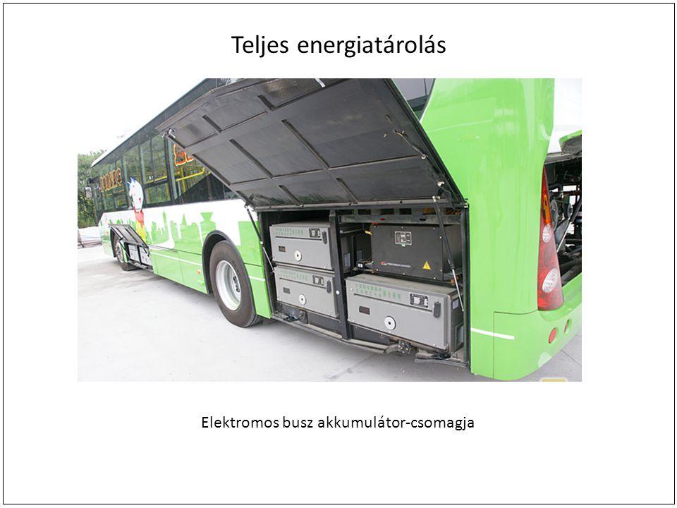 Teljes energiatárolás