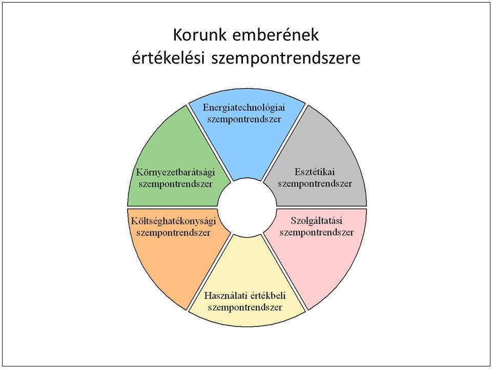 Korunk emberének értékelési szempontrendszere