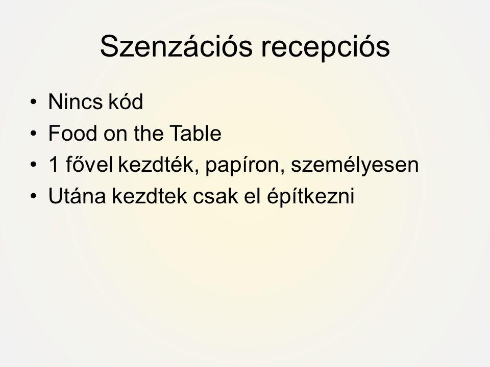 Szenzációs recepciós Nincs kód Food on the Table