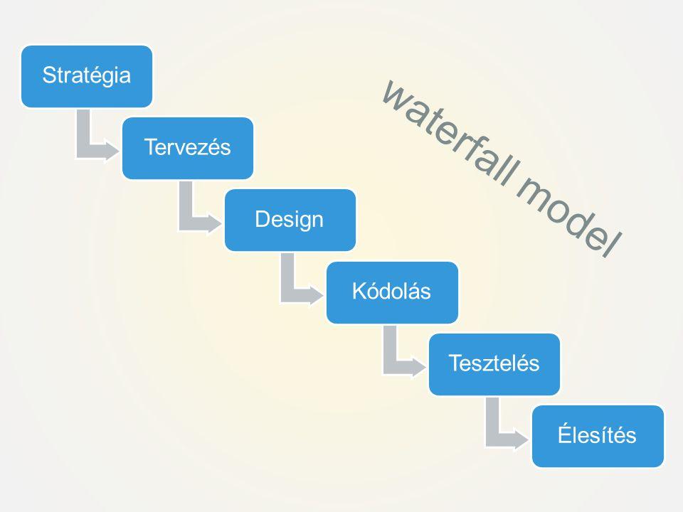Stratégia Tervezés Design Kódolás Tesztelés Élesítés waterfall model