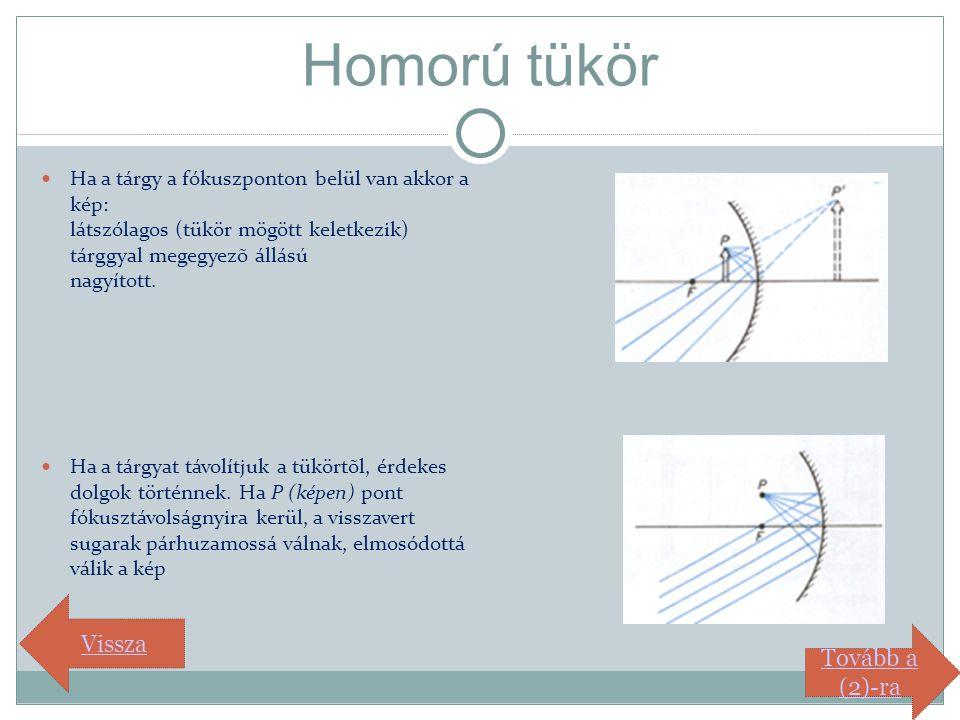 Homorú tükör Vissza Tovább a (2)-ra
