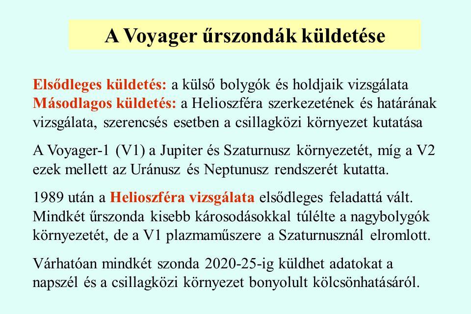 A Voyager űrszondák küldetése