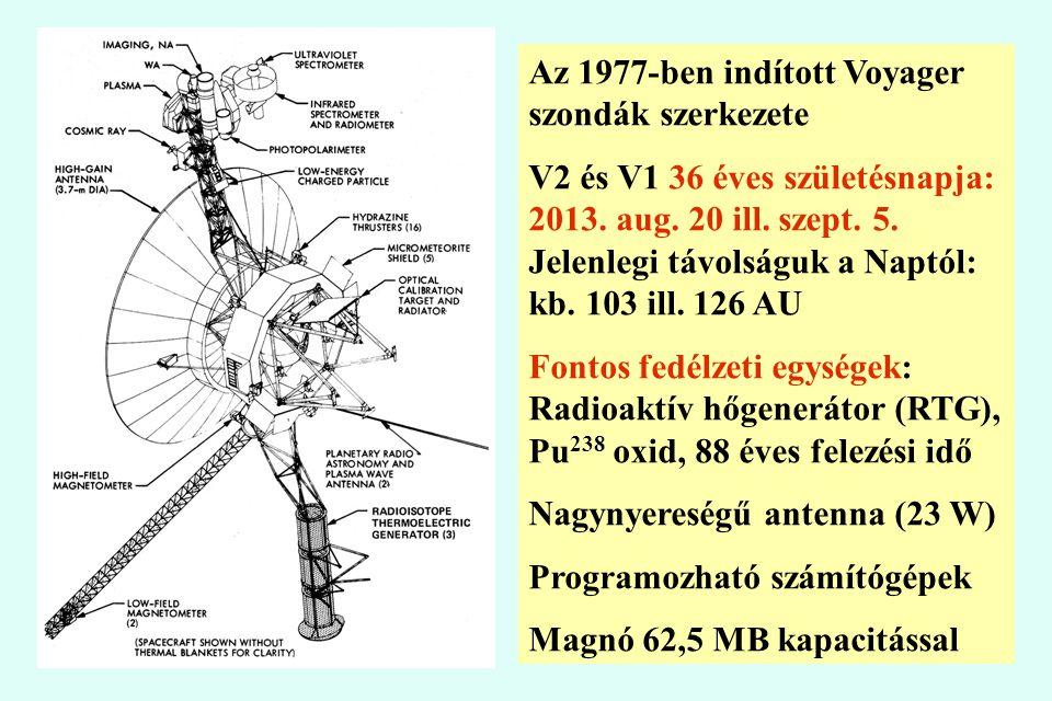 Az 1977-ben indított Voyager szondák szerkezete