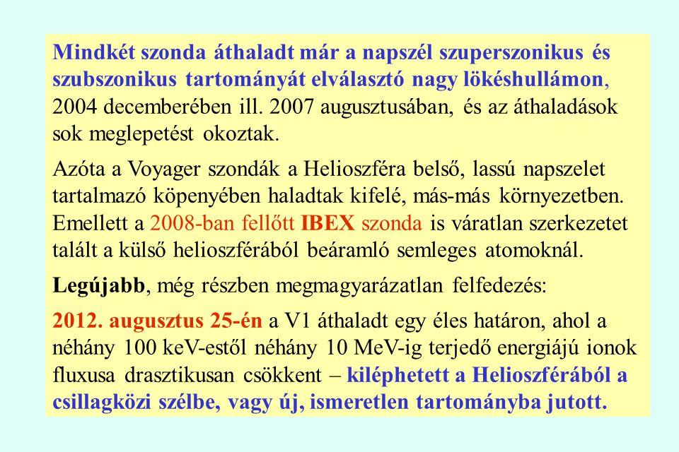 Mindkét szonda áthaladt már a napszél szuperszonikus és szubszonikus tartományát elválasztó nagy lökéshullámon, 2004 decemberében ill. 2007 augusztusában, és az áthaladások sok meglepetést okoztak.