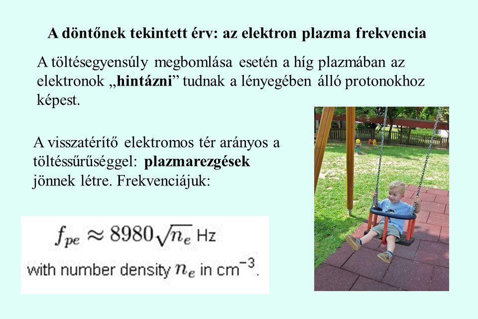 A döntőnek tekintett érv: az elektron plazma frekvencia