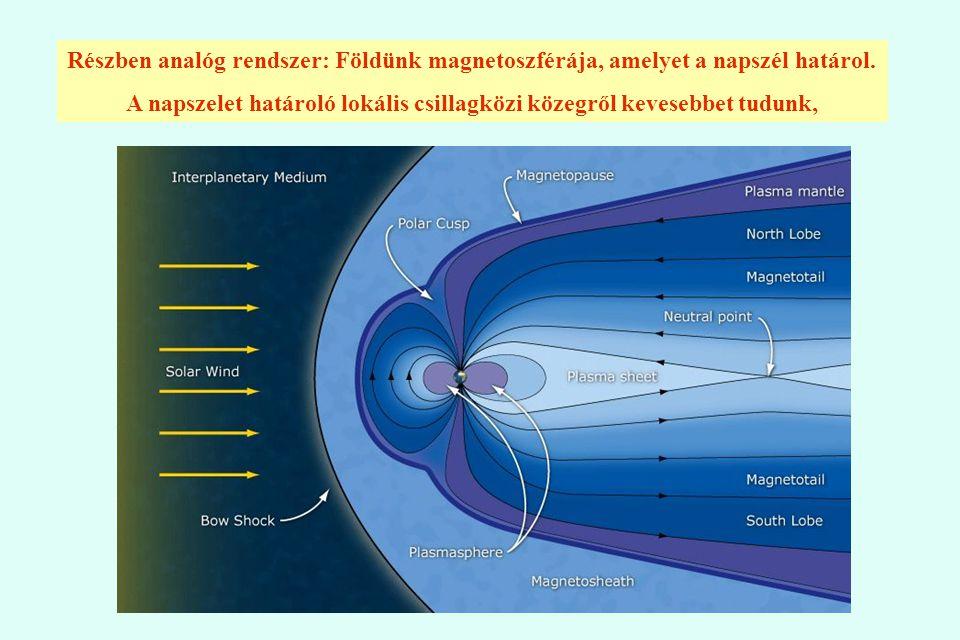 A napszelet határoló lokális csillagközi közegről kevesebbet tudunk,