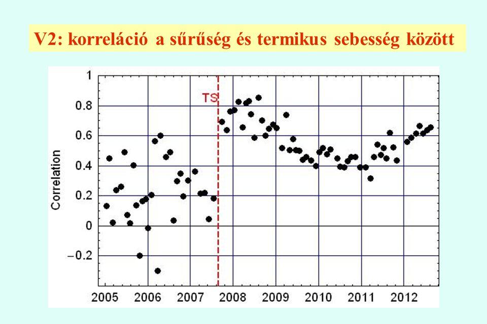 V2: korreláció a sűrűség és termikus sebesség között