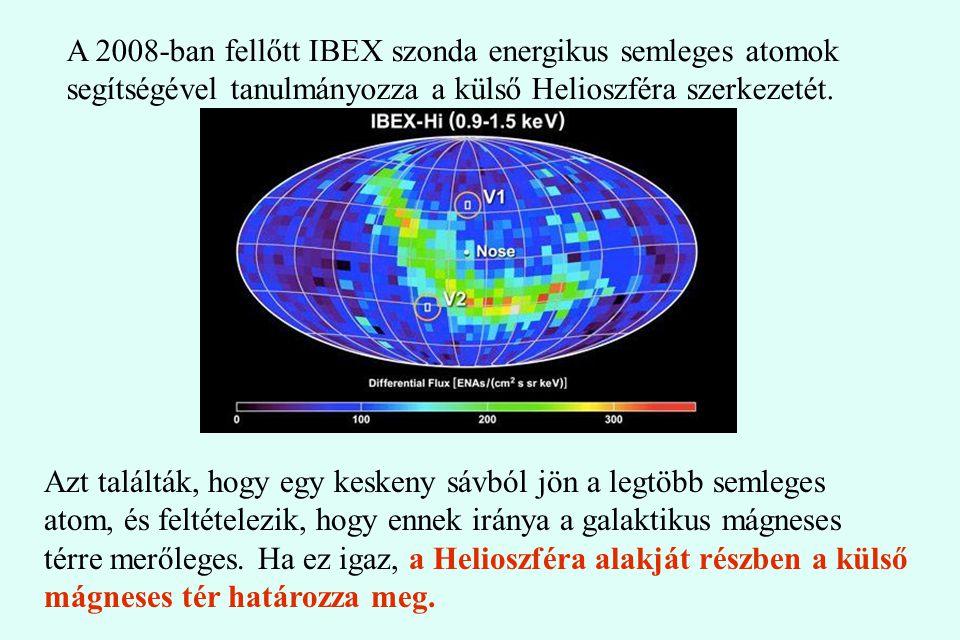 A 2008-ban fellőtt IBEX szonda energikus semleges atomok segítségével tanulmányozza a külső Helioszféra szerkezetét.