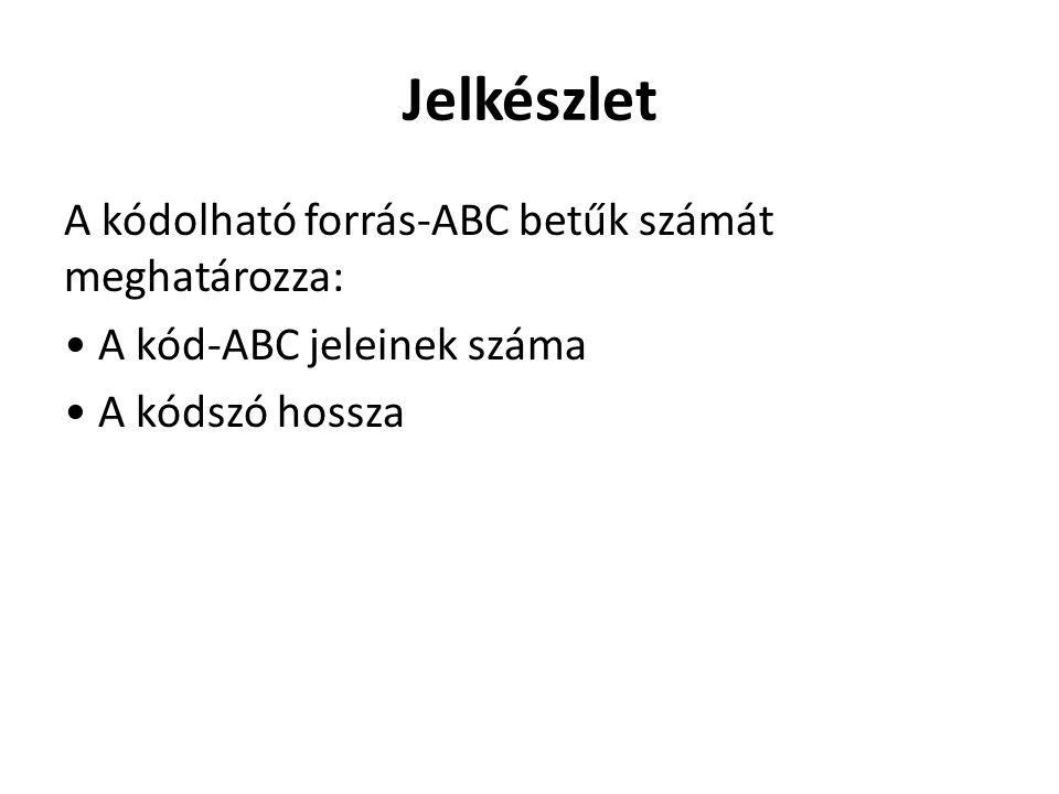 Jelkészlet A kódolható forrás-ABC betűk számát meghatározza: