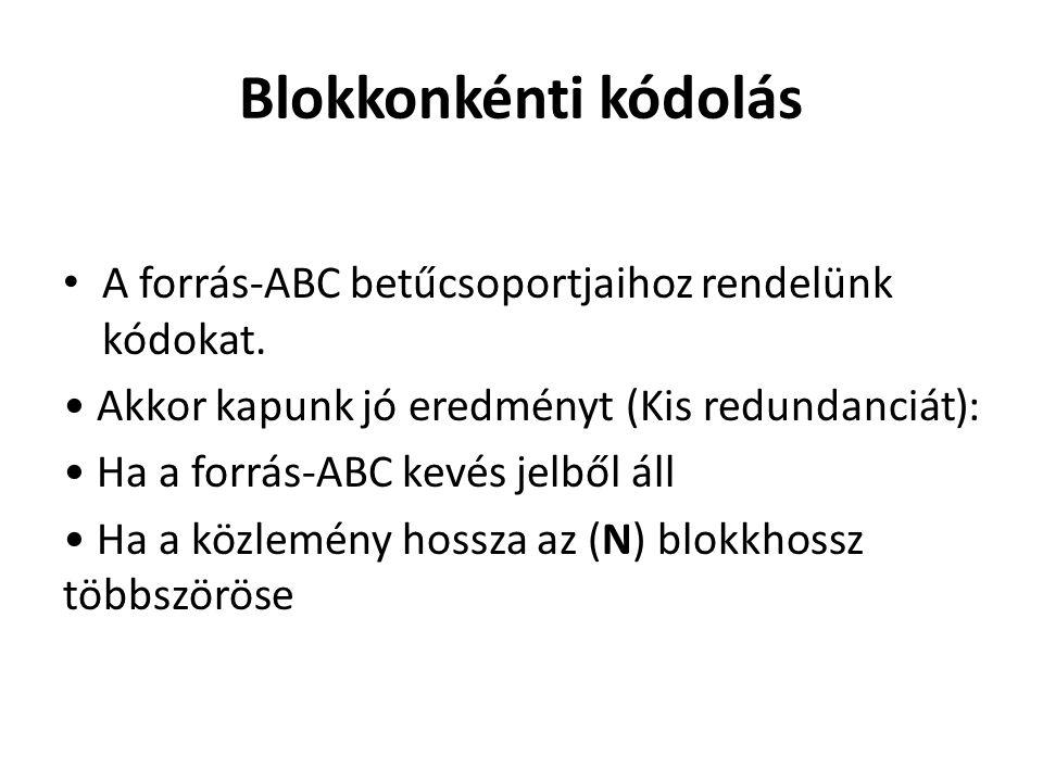 Blokkonkénti kódolás A forrás-ABC betűcsoportjaihoz rendelünk kódokat.