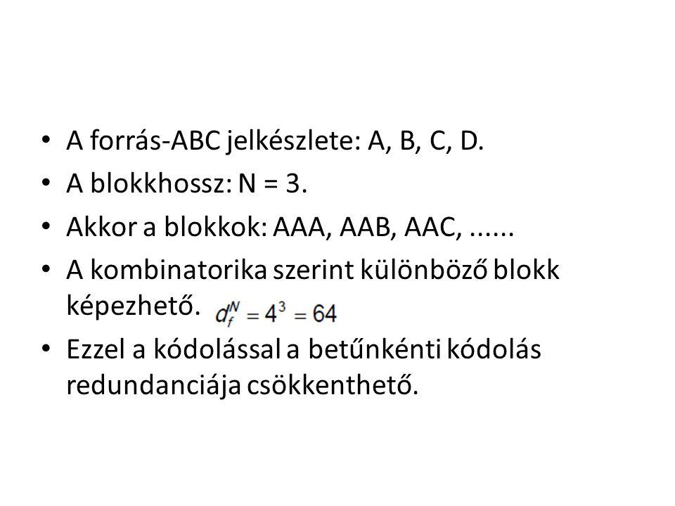 A forrás-ABC jelkészlete: A, B, C, D.