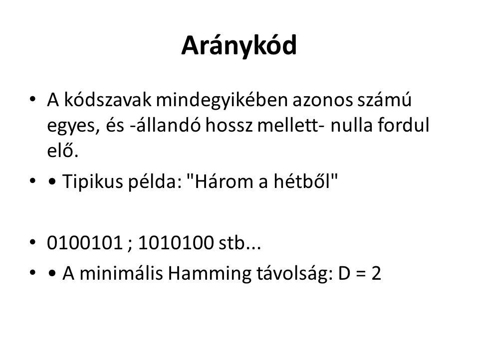 Aránykód A kódszavak mindegyikében azonos számú egyes, és -állandó hossz mellett- nulla fordul elő.