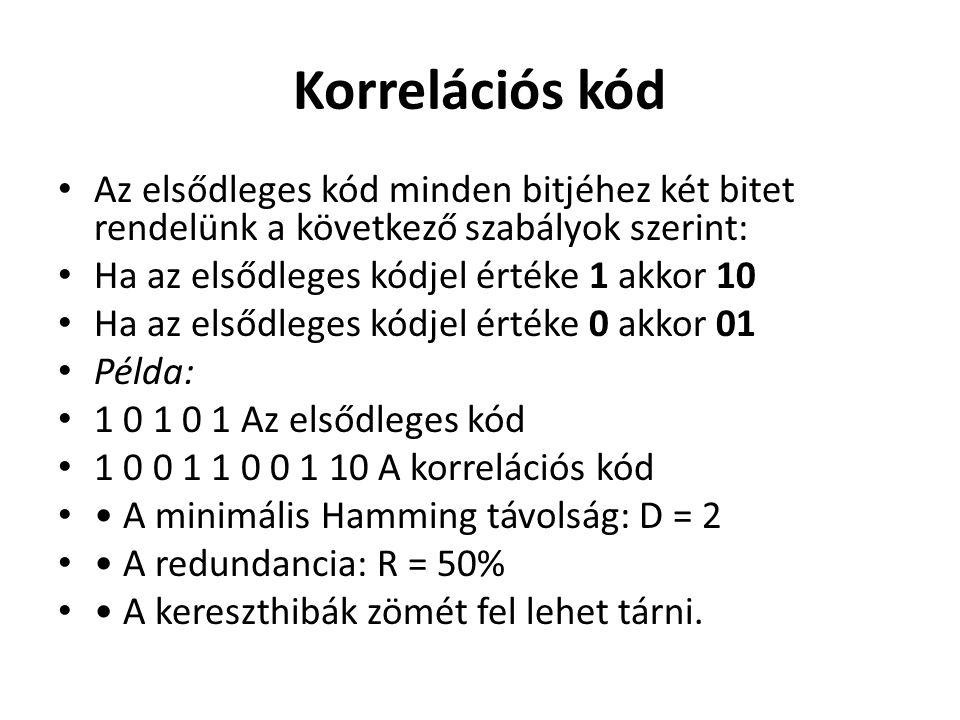 Korrelációs kód Az elsődleges kód minden bitjéhez két bitet rendelünk a következő szabályok szerint:
