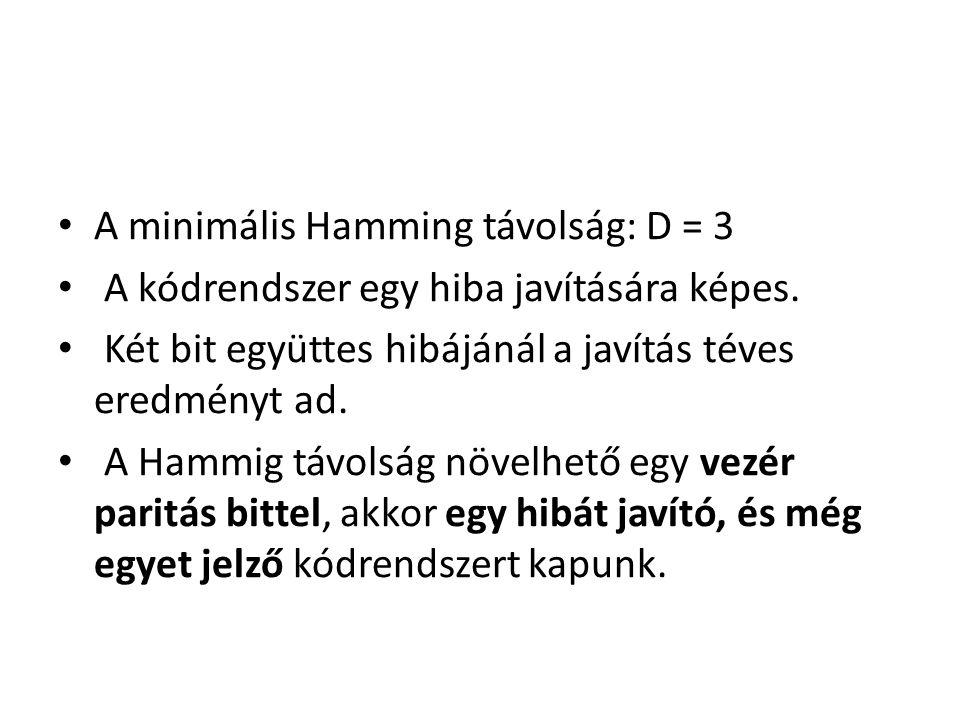 A minimális Hamming távolság: D = 3