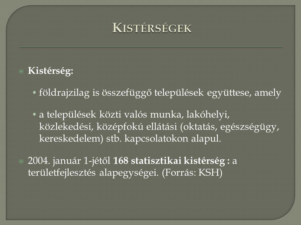 Kistérségek Kistérség:
