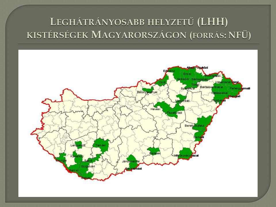 Leghátrányosabb helyzetű (LHH) kistérségek Magyarországon (forrás: NFÜ)