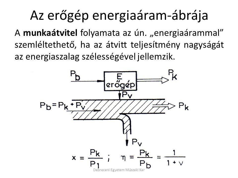 Az erőgép energiaáram-ábrája