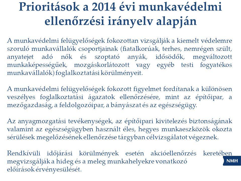 Prioritások a 2014 évi munkavédelmi ellenőrzési irányelv alapján