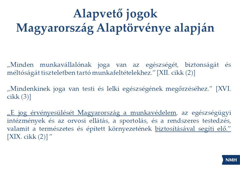 Magyarország Alaptörvénye alapján