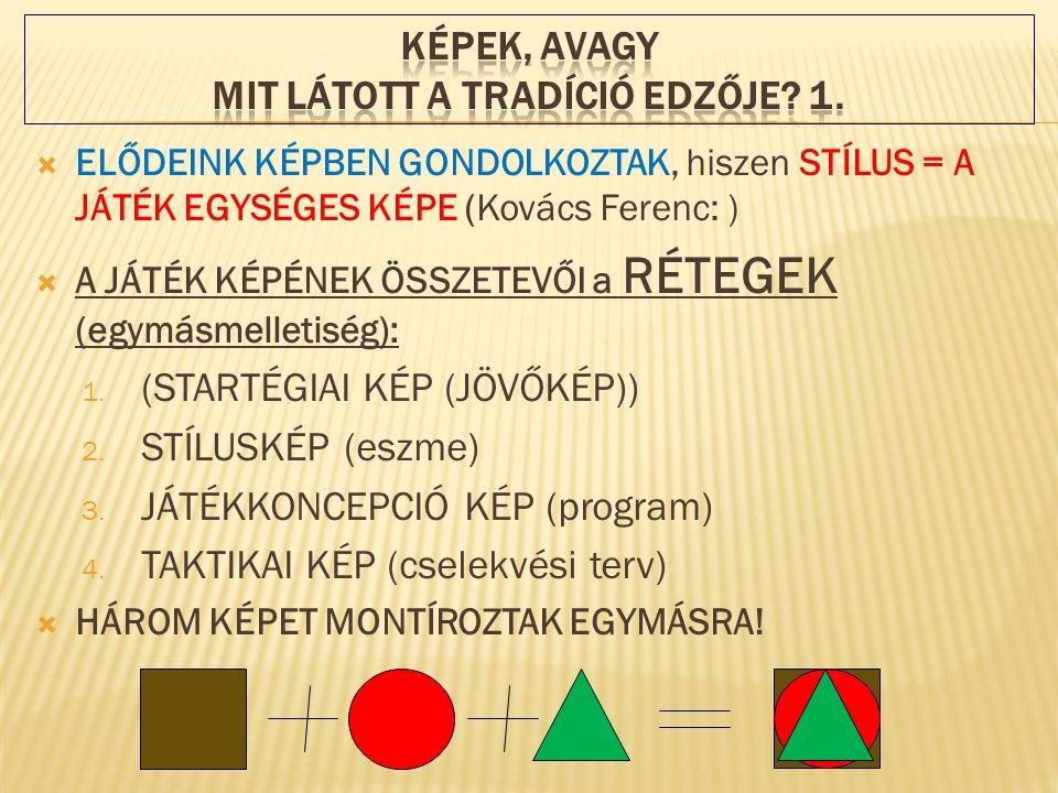 KÉPEK, avagy MIT LÁTOTT A TRADÍCIÓ EDZŐJE 1.