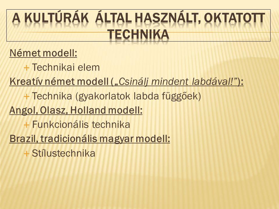 A KULTÚRÁK ÁLTAL HASZNÁLT, OKTATOTT TECHNIKA