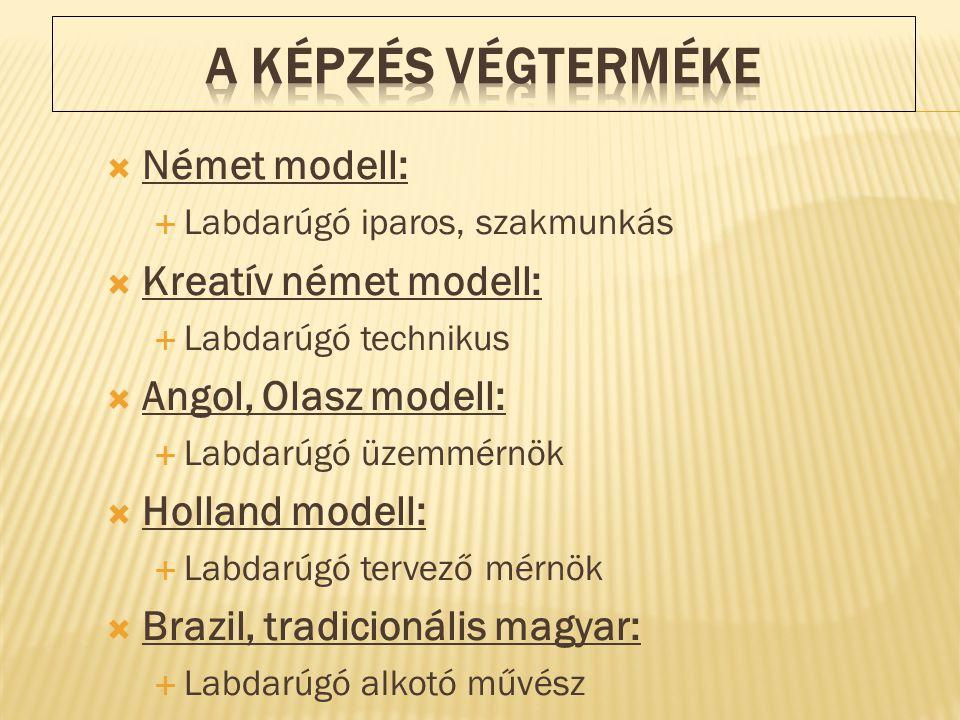 A KÉPZÉS VÉGTERMÉKE Német modell: Kreatív német modell: