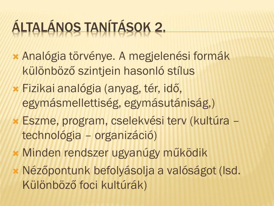 ÁLTALÁNOS TANÍTÁSOK 2. Analógia törvénye. A megjelenési formák különböző szintjein hasonló stílus.