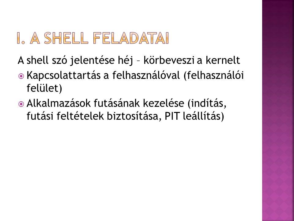 I. A SHELL FELADATAI A shell szó jelentése héj – körbeveszi a kernelt