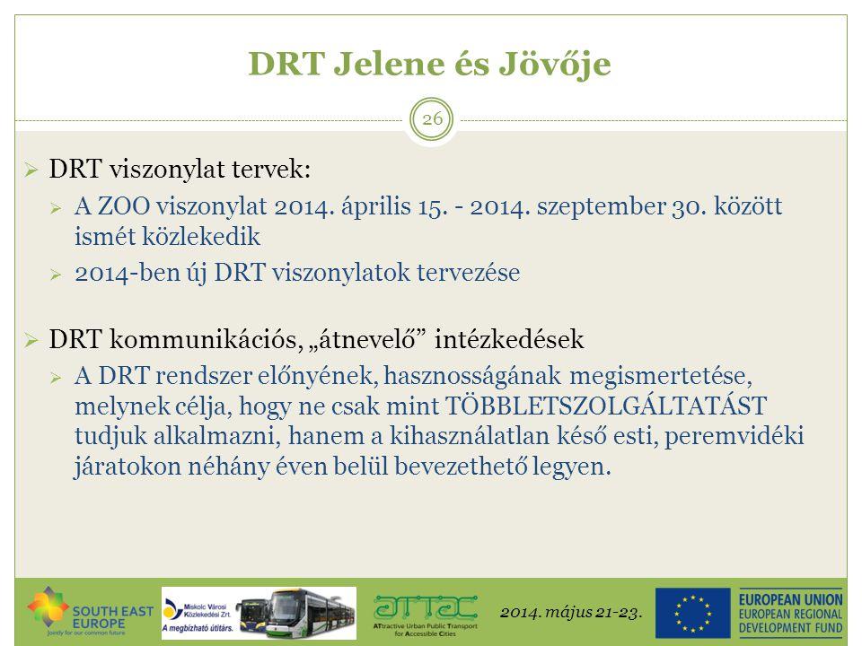 DRT Jelene és Jövője DRT viszonylat tervek: