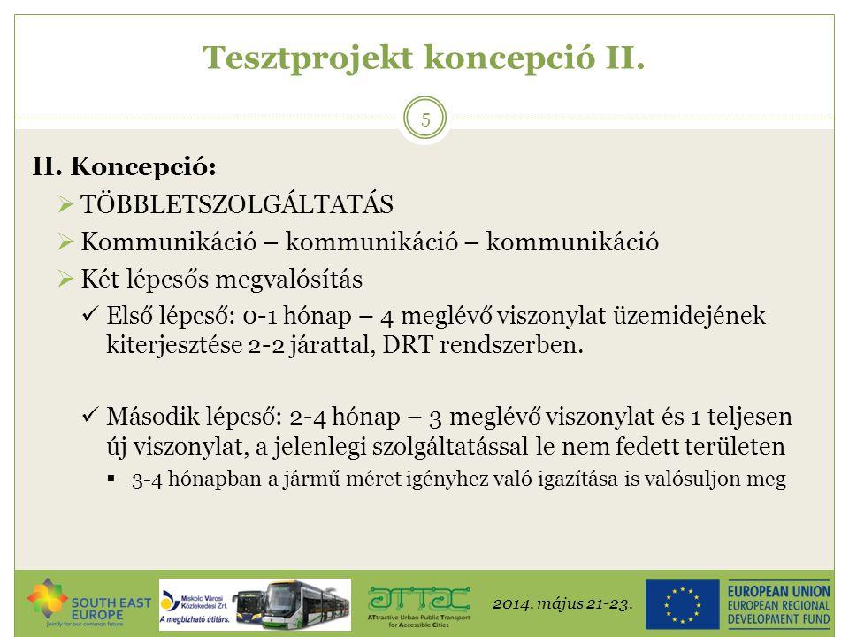 Tesztprojekt koncepció II.